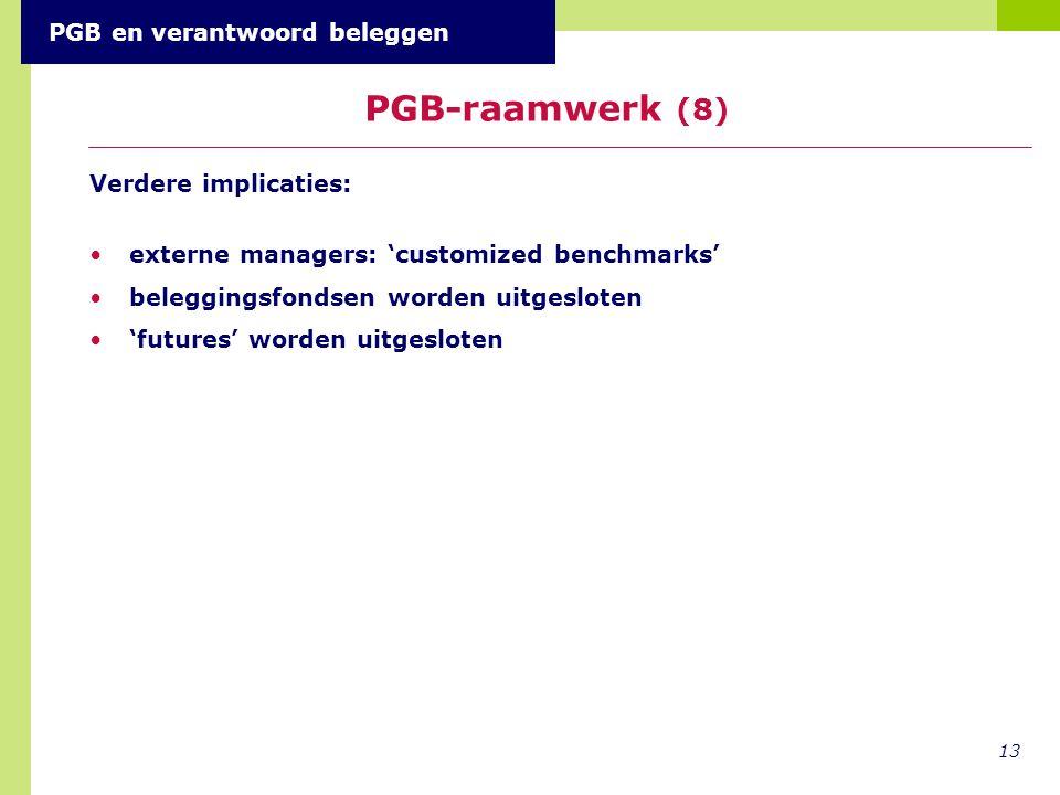 Verdere implicaties: externe managers: 'customized benchmarks' beleggingsfondsen worden uitgesloten 'futures' worden uitgesloten 13 PGB-raamwerk (8) PGB en verantwoord beleggen
