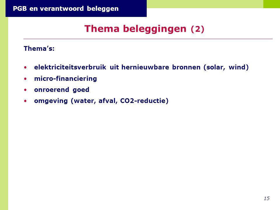 Thema's: elektriciteitsverbruik uit hernieuwbare bronnen (solar, wind) micro-financiering onroerend goed omgeving (water, afval, CO2-reductie) 15 Thema beleggingen (2) PGB en verantwoord beleggen