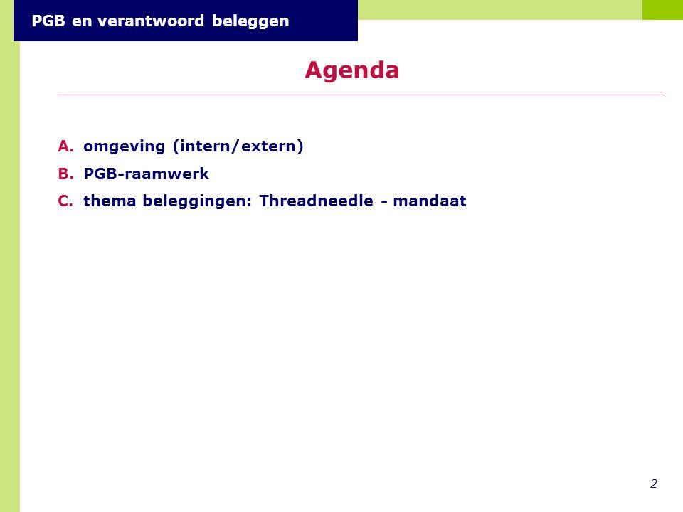 2 A.omgeving (intern/extern) B.PGB-raamwerk C.thema beleggingen: Threadneedle - mandaat Agenda PGB en verantwoord beleggen