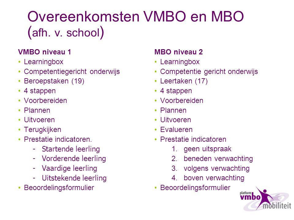 Overeenkomsten VMBO en MBO ( afh. v. school ) VMBO niveau 1 Learningbox Competentiegericht onderwijs Beroepstaken (19) 4 stappen Voorbereiden Plannen