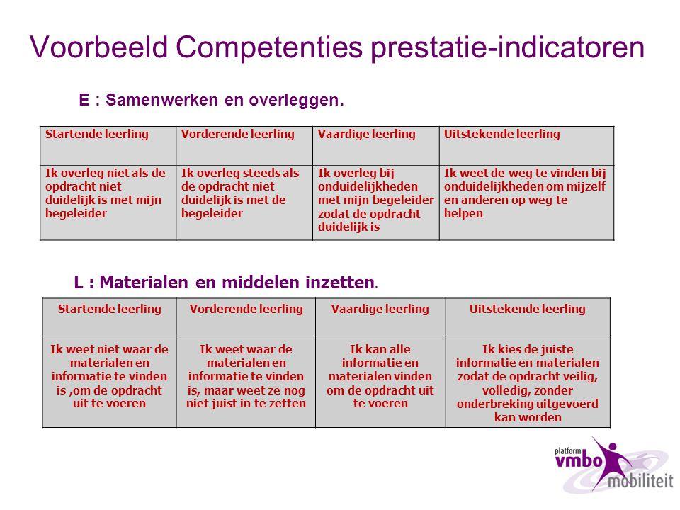 Voorbeeld Competenties prestatie-indicatoren E : Samenwerken en overleggen. Startende leerlingVorderende leerlingVaardige leerlingUitstekende leerling