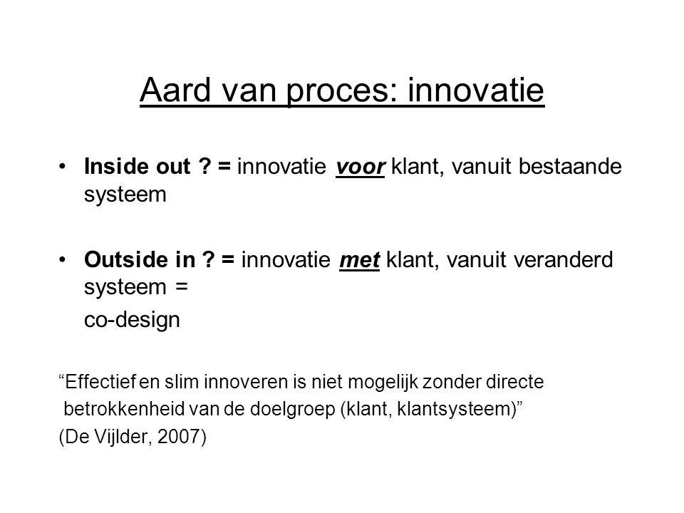 Aard van proces: innovatie Inside out .
