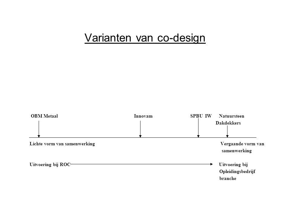 Varianten van co-design OBM Metaal Innovam SPBU IW Natuursteen Dakdekkers Lichte vorm van samenwerking Vergaande vorm van samenwerking Uitvoering bij ROC Uitvoering bij Opleidingsbedrijf branche