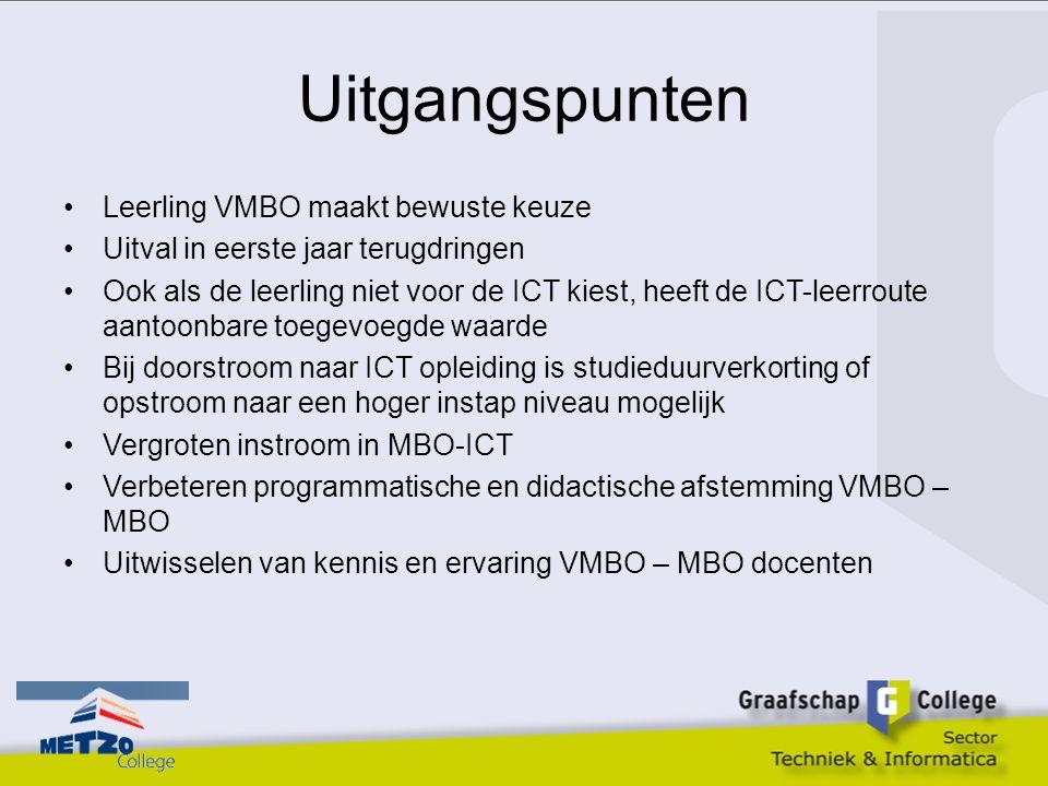 Uitgangspunten Leerling VMBO maakt bewuste keuze Uitval in eerste jaar terugdringen Ook als de leerling niet voor de ICT kiest, heeft de ICT-leerroute
