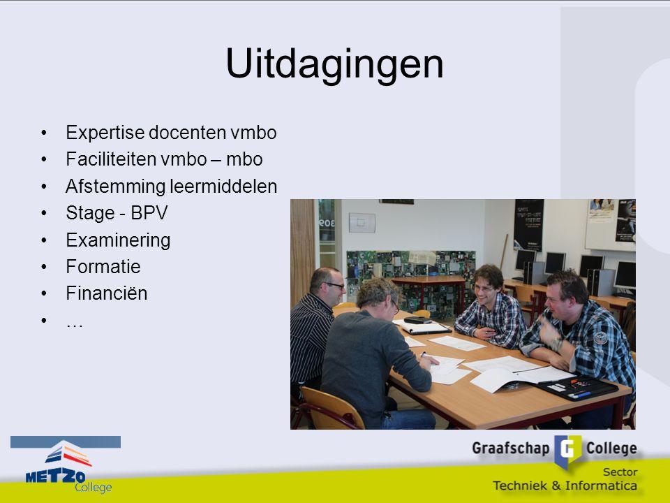 Uitdagingen Expertise docenten vmbo Faciliteiten vmbo – mbo Afstemming leermiddelen Stage - BPV Examinering Formatie Financiën …