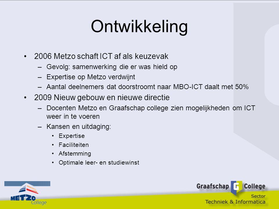 Ontwikkeling 2006 Metzo schaft ICT af als keuzevak –Gevolg: samenwerking die er was hield op –Expertise op Metzo verdwijnt –Aantal deelnemers dat door