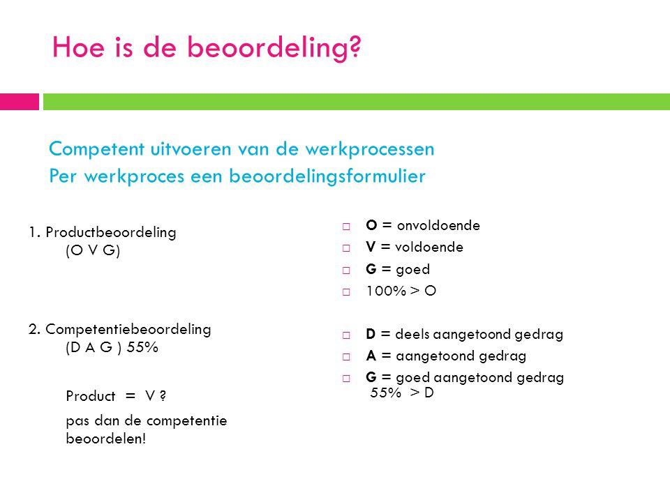 Hoe is de beoordeling? Competent uitvoeren van de werkprocessen Per werkproces een beoordelingsformulier 1. Productbeoordeling (O V G) 2. Competentieb