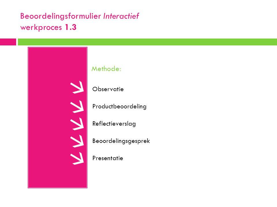 Observatie Productbeoordeling Reflectieverslag Beoordelingsgesprek Presentatie Methode: Beoordelingsformulier Interactief werkproces 1.3