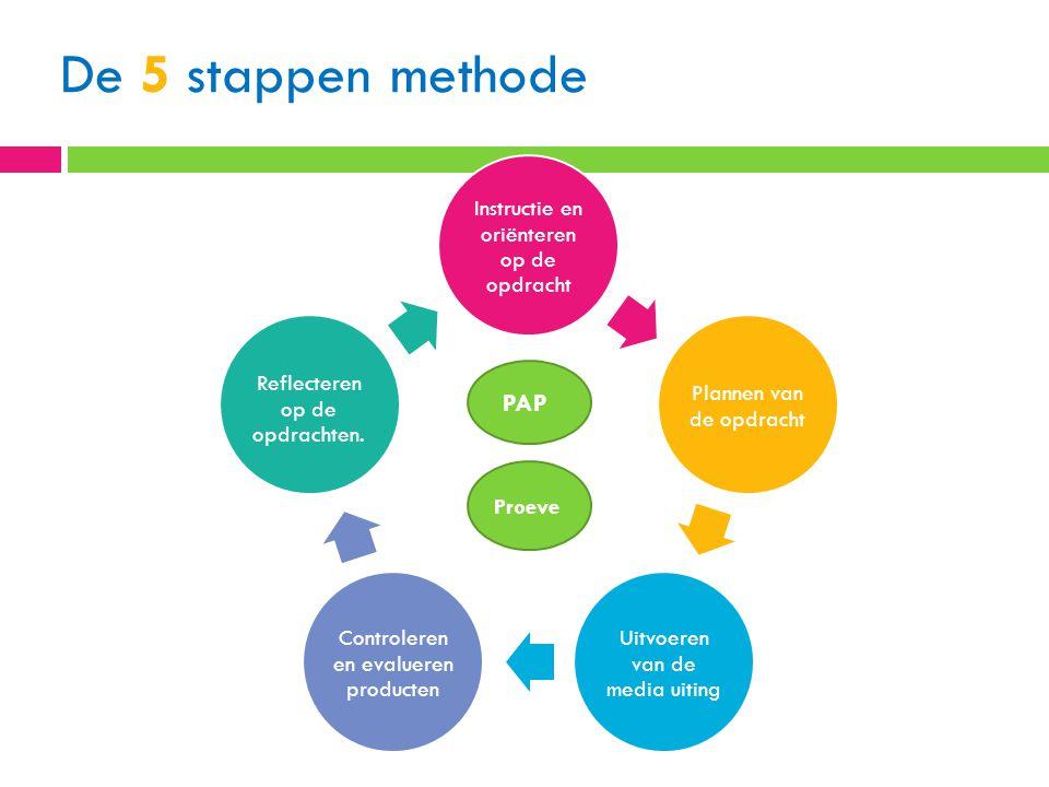 De 5 stappen methode Instructie en oriënteren op de opdracht Plannen van de opdracht Uitvoeren van de media uiting Controleren en evalueren producten