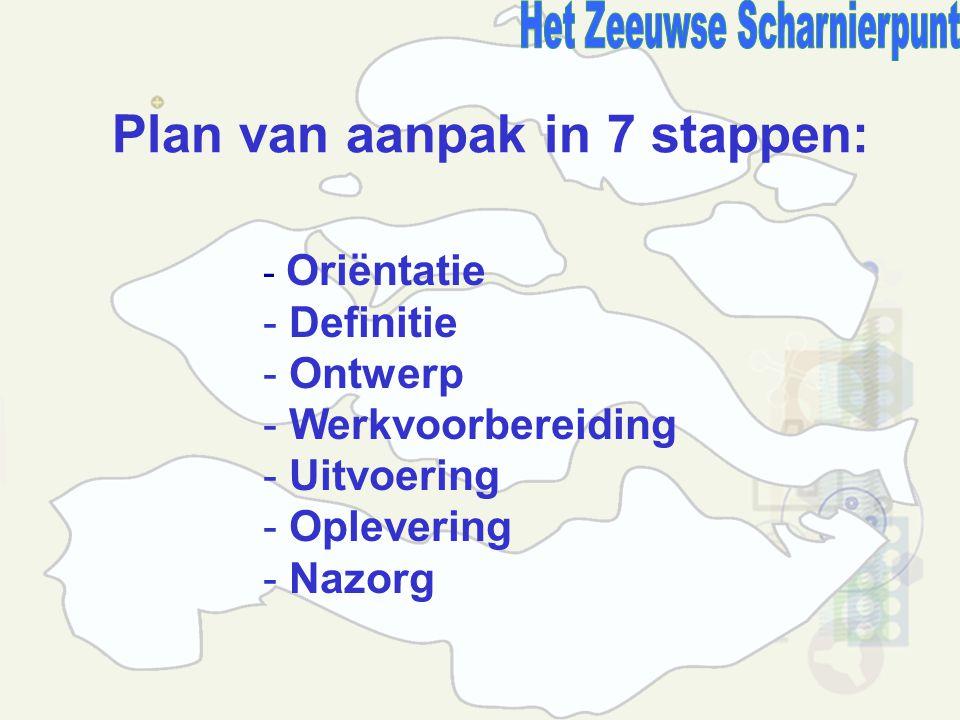 Plan van aanpak in 7 stappen: - Oriëntatie - Definitie - Ontwerp - Werkvoorbereiding - Uitvoering - Oplevering - Nazorg