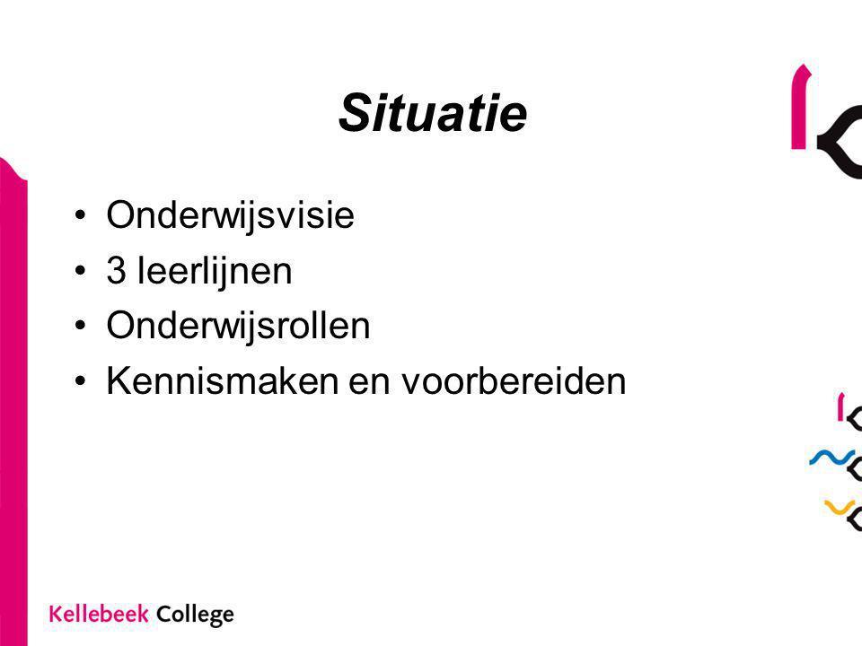 Situatie Onderwijsvisie 3 leerlijnen Onderwijsrollen Kennismaken en voorbereiden