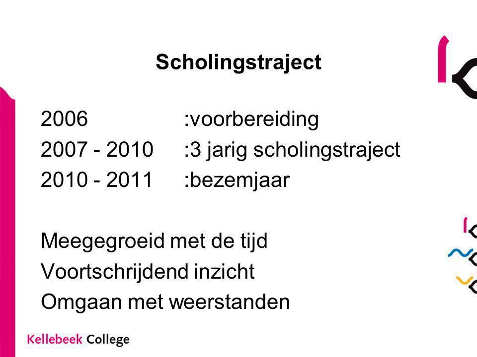Scholingstraject 2006 :voorbereiding 2007 - 2010 :3 jarig scholingstraject 2010 - 2011:bezemjaar Meegegroeid met de tijd Voortschrijdend inzicht Omgaa
