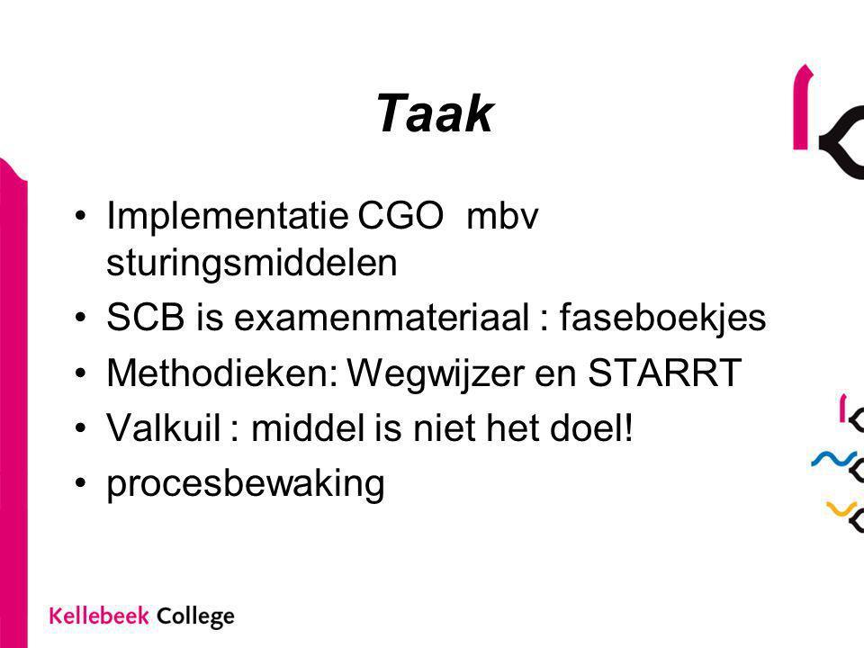 Taak Implementatie CGO mbv sturingsmiddelen SCB is examenmateriaal : faseboekjes Methodieken: Wegwijzer en STARRT Valkuil : middel is niet het doel! p