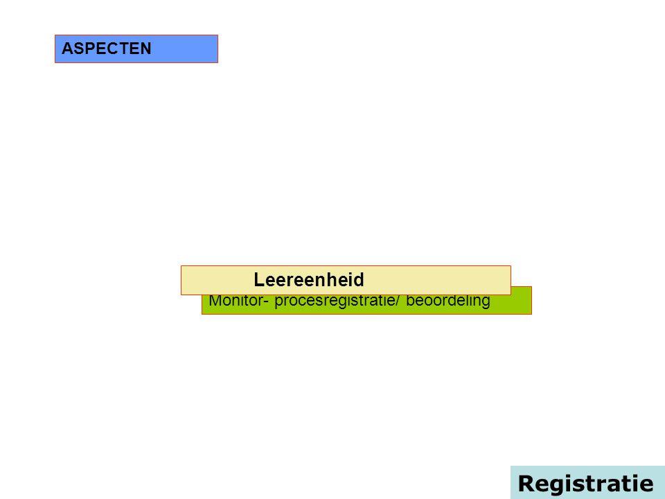 Monitor- procesregistratie/ beoordeling Registratie ASPECTEN Leereenheid