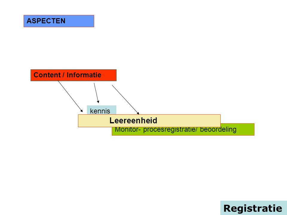 Monitor- procesregistratie/ beoordeling Registratie ASPECTEN Content / Informatie kennis Leereenheid