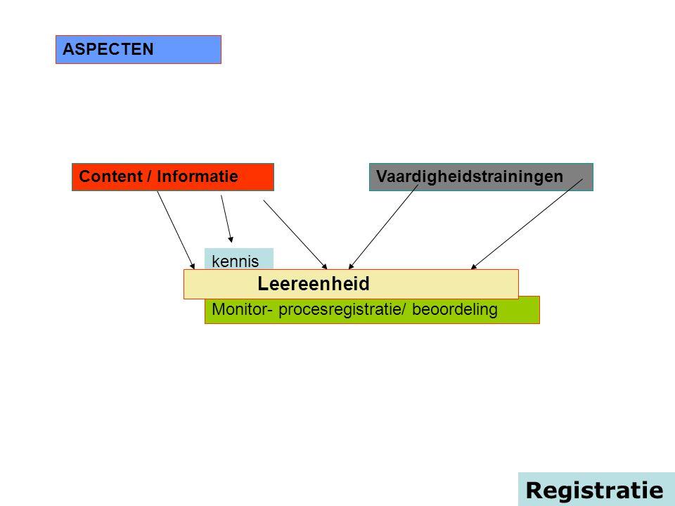 Monitor- procesregistratie/ beoordeling Registratie ASPECTEN Content / kennisVaardigheidstrainingenContent / Informatie kennis Leereenheid