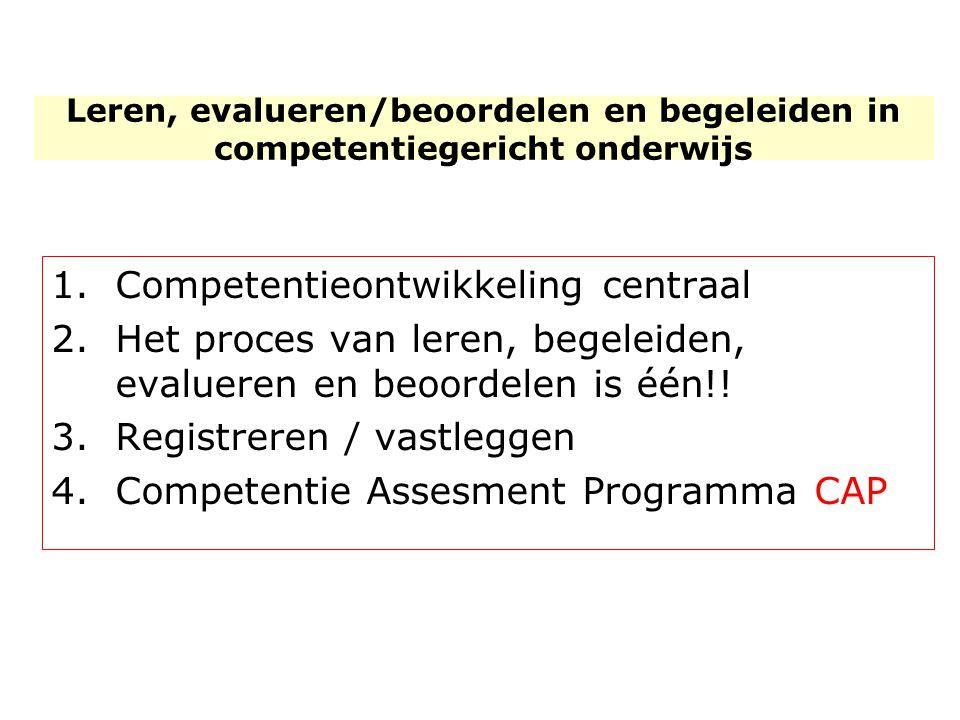 1.Competentieontwikkeling centraal 2.Het proces van leren, begeleiden, evalueren en beoordelen is één!! 3.Registreren / vastleggen 4.Competentie Asses