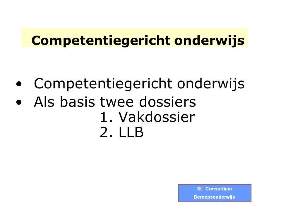 Als basis twee dossiers 1. Vakdossier 2. LLB St. Consortium Beroepsonderwijs Competentiegericht onderwijs