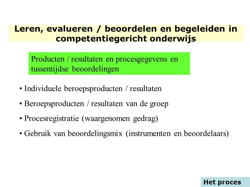 Het proces Producten / resultaten en procesgegevens en tussentijdse beoordelingen Individuele beroepsproducten / resultaten Beroepsproducten / resulta
