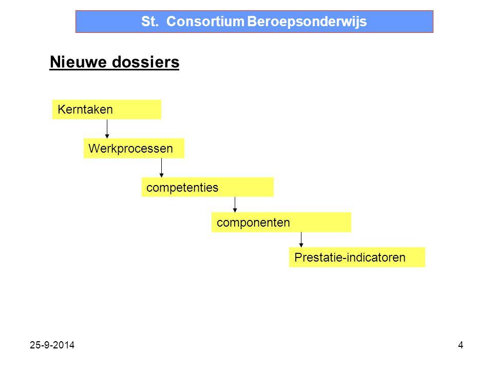 25-9-20144 St. Consortium Beroepsonderwijs Nieuwe dossiers Kerntaken Werkprocessen competenties componenten Prestatie-indicatoren
