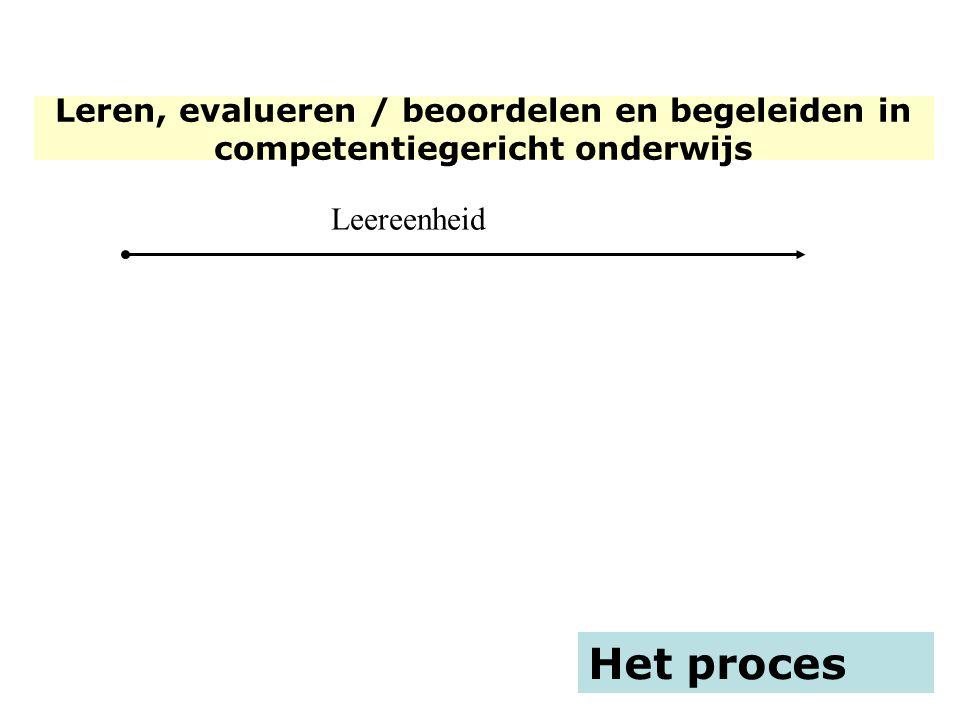 Het proces Leereenheid Leren, evalueren / beoordelen en begeleiden in competentiegericht onderwijs