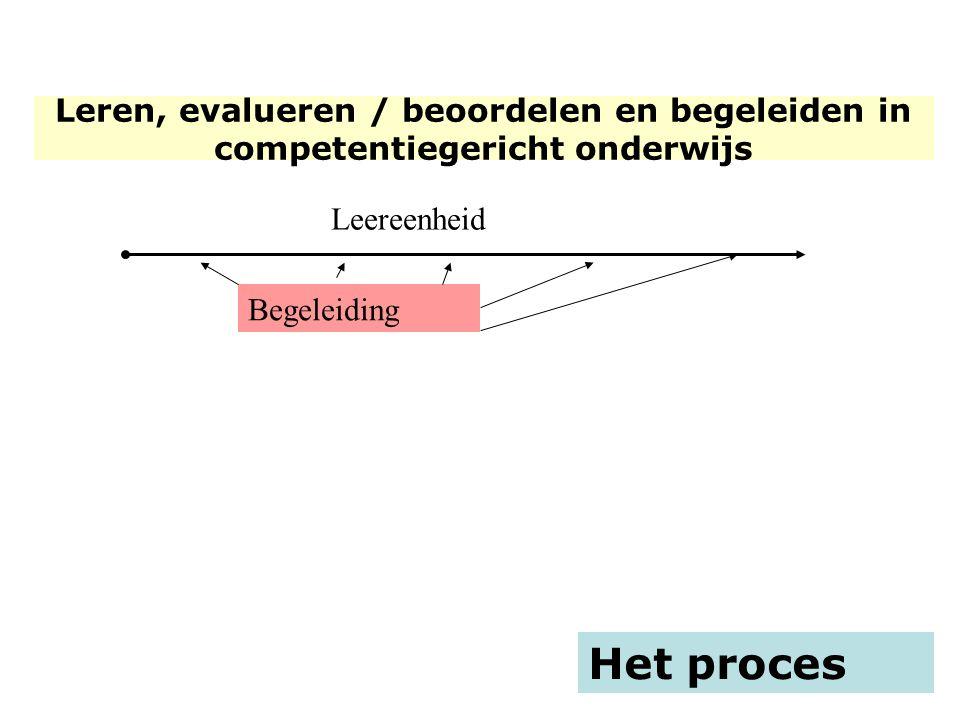 Het proces Leereenheid Begeleiding Leren, evalueren / beoordelen en begeleiden in competentiegericht onderwijs