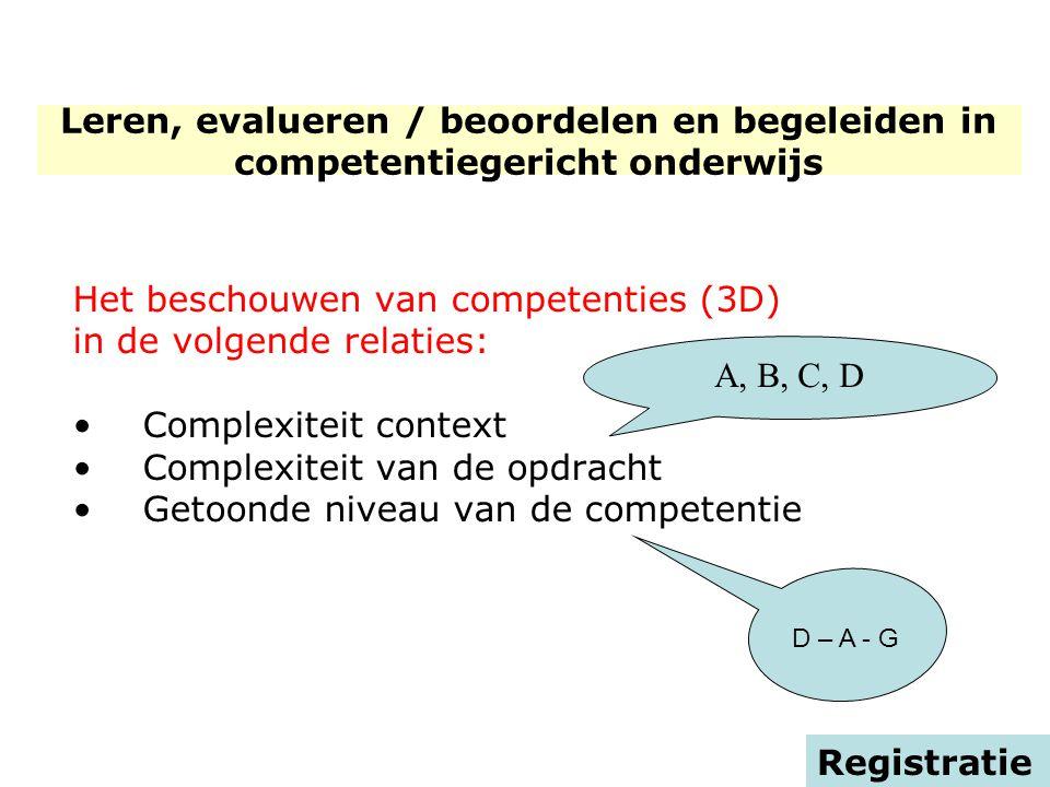 Het beschouwen van competenties (3D) in de volgende relaties: Complexiteit context Complexiteit van de opdracht Getoonde niveau van de competentie Reg