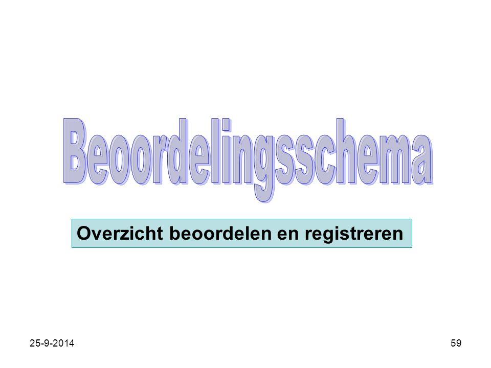 25-9-201459 Overzicht beoordelen en registreren