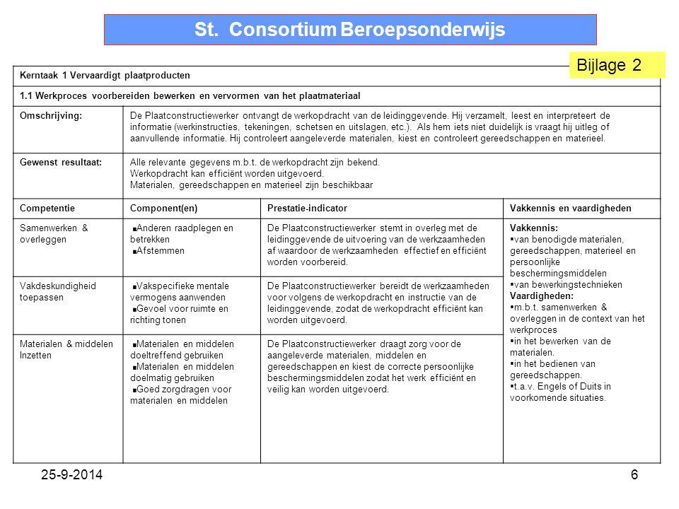 25-9-20146 St. Consortium Beroepsonderwijs Kerntaak 1 Vervaardigt plaatproducten 1.1 Werkproces voorbereiden bewerken en vervormen van het plaatmateri