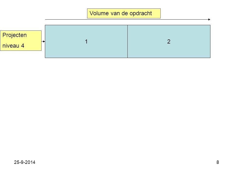 25-9-20148 12 Projecten niveau 4 Volume van de opdracht