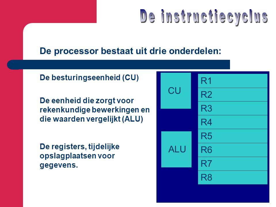 De registers, tijdelijke opslagplaatsen voor gegevens. CU ALU R2 R8 R3 R7 R6 R4 R5 R1 De processor bestaat uit drie onderdelen: De besturingseenheid (
