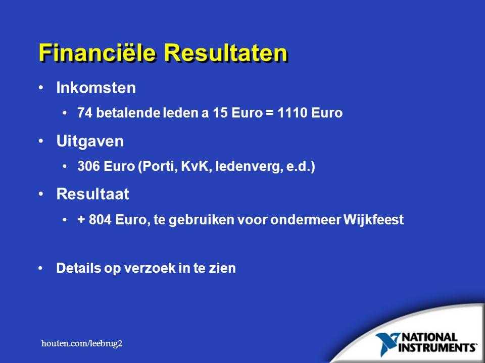houten.com/leebrug2 Financiële Resultaten Inkomsten 74 betalende leden a 15 Euro = 1110 Euro Uitgaven 306 Euro (Porti, KvK, ledenverg, e.d.) Resultaat + 804 Euro, te gebruiken voor ondermeer Wijkfeest Details op verzoek in te zien