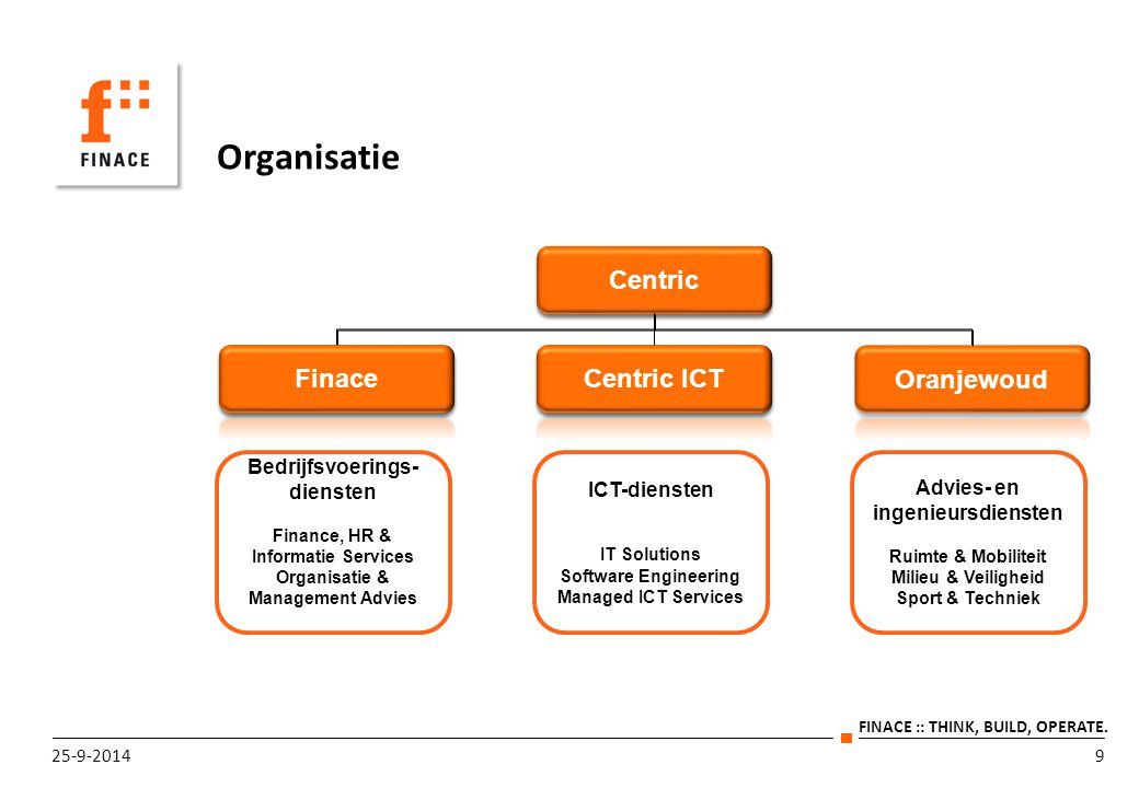FINACE :: THINK, BUILD, OPERATE.