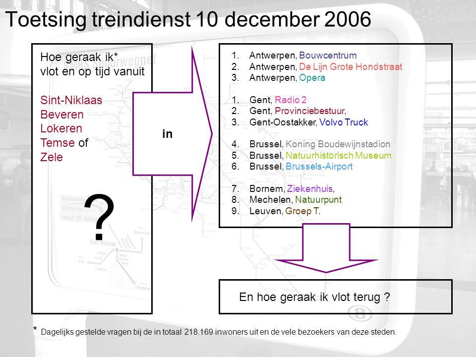 Toetsing treindienst 10 december 2006 En hoe geraak ik vlot terug .