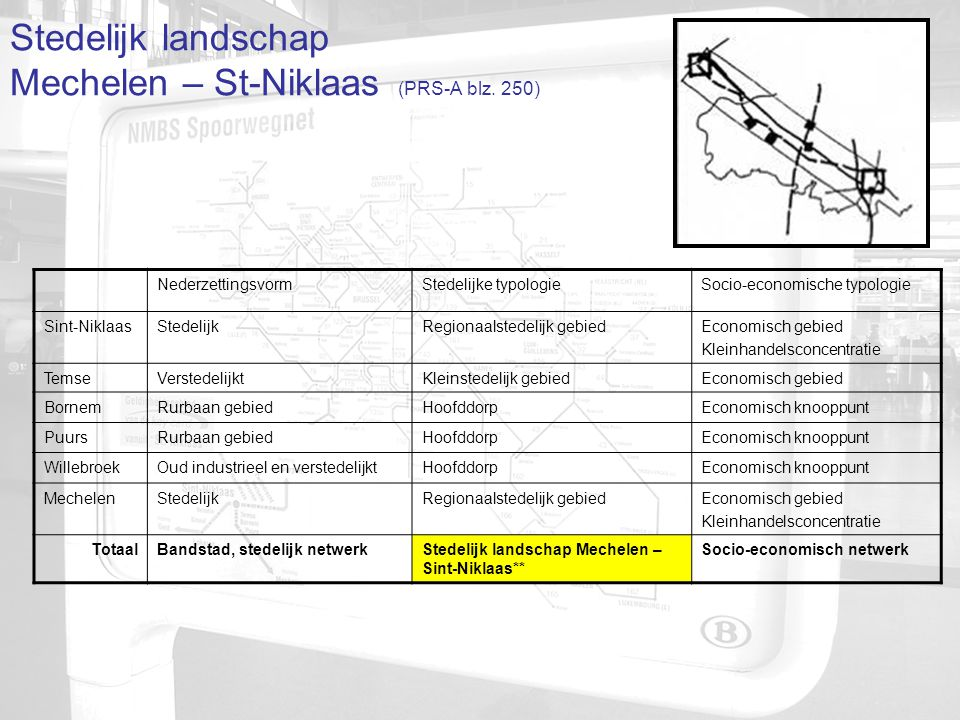 Stedelijk landschap Mechelen – St-Niklaas (PRS-A blz. 250) NederzettingsvormStedelijke typologieSocio-economische typologie Sint-NiklaasStedelijkRegio
