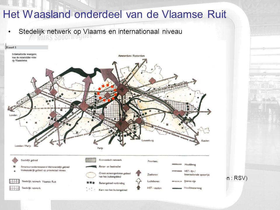 Nederzettingsstructuur Regio gedomineerd door de grootsteden Brussel, Gent, Antwerpen (zie RSV) St-Niklaas, Aalst als regionale steden Dendermonde, kleine stad met belangrijke centrumfunctie in evenwichtig net van kleine steden als Lokeren, Beveren, Temse Sterk verstedelijkte gebieden, Belsele; en aaneengroei van kernen, zoals van Kruibeke over Temse tot Waasmunster Trends = verderzettende suburbanisatie en rurbanisatie (Bron : PRS-O-Vl p.