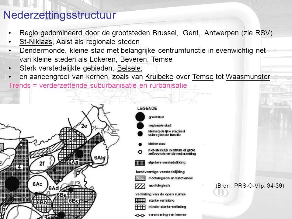 Nederzettingsstructuur Regio gedomineerd door de grootsteden Brussel, Gent, Antwerpen (zie RSV) St-Niklaas, Aalst als regionale steden Dendermonde, kl