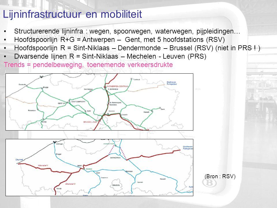 Lijninfrastructuur en mobiliteit Structurerende lijninfra : wegen, spoorwegen, waterwegen, pijpleidingen… Hoofdspoorlijn R+G = Antwerpen – Gent, met 5