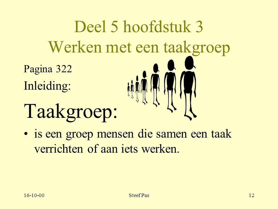 16-10-00Steef Pas11 Deel 5 hoofdstuk 2 Werken met communicatiegroep Pagina 311-318 Richtlijnen: tijdbewaking, een voor een, cohesie, geen monologen of lange dialogen, stiltes, stemmen, besluiten, geen anonimiteit of gesprekken onder 4 ogen enz.