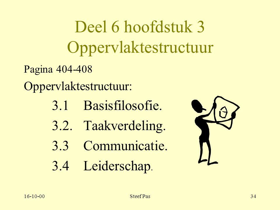 16-10-00Steef Pas33 Deel 6 hoofdstuk 3 Oppervlaktestructuur pagina 404-407