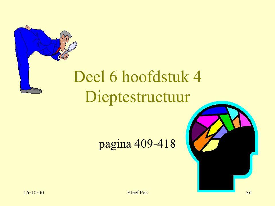 16-10-00Steef Pas35 Deel 6 Management van het therapeutisch milieu.