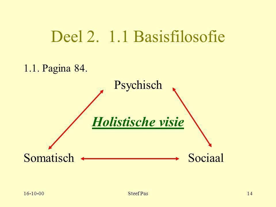 16-10-00Steef Pas13 Deel Twee Hoofdstuk 1 pagina 79-90 De basisfilosofie.