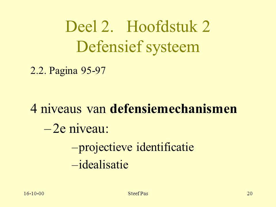 16-10-00Steef Pas19 Deel 2. Hoofdstuk 2. 2.2. Defensief systeem 2.2. Pagina 94-95 4 niveaus van defensiemechanismen 1e niveau: –ontkenning realiteit –