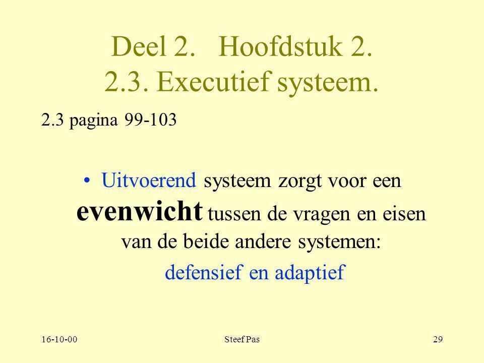 16-10-00Steef Pas28 Deel 2. Hoofdstuk 2 2.3. Executief systeem 2.3. Pagina 99-103 Egofuncties van het uitvoerend systeem –1 genderidentiteit –2 psycho