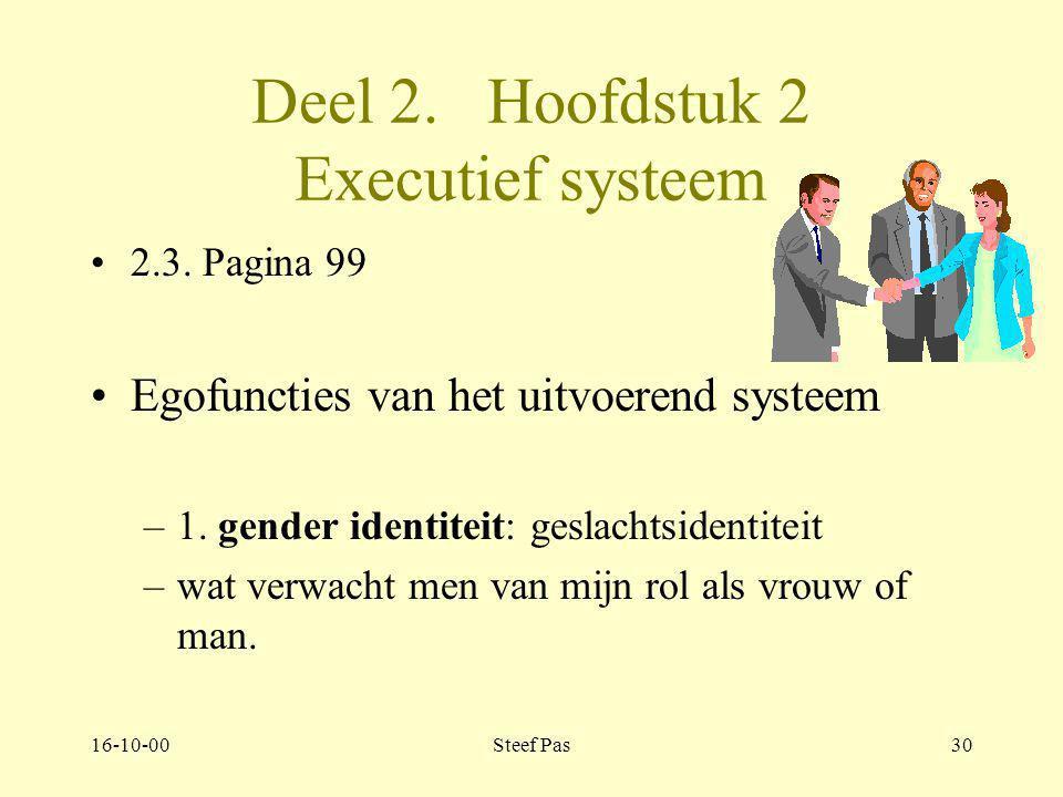 16-10-00Steef Pas29 Deel 2. Hoofdstuk 2. 2.3. Executief systeem. 2.3 pagina 99-103 Uitvoerend systeem zorgt voor een evenwicht tussen de vragen en eis