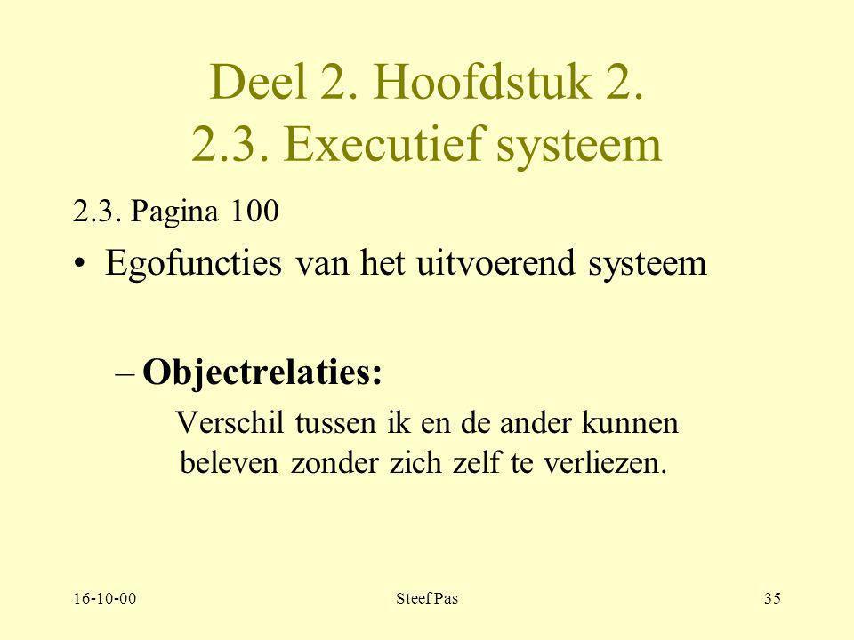 16-10-00Steef Pas34 Deel 2. 2.3 Executief systeem Pagina 100 Egofuncties van het uitvoerend systeem –5. Realiteitstoetsing: al dan niet afwijken van d