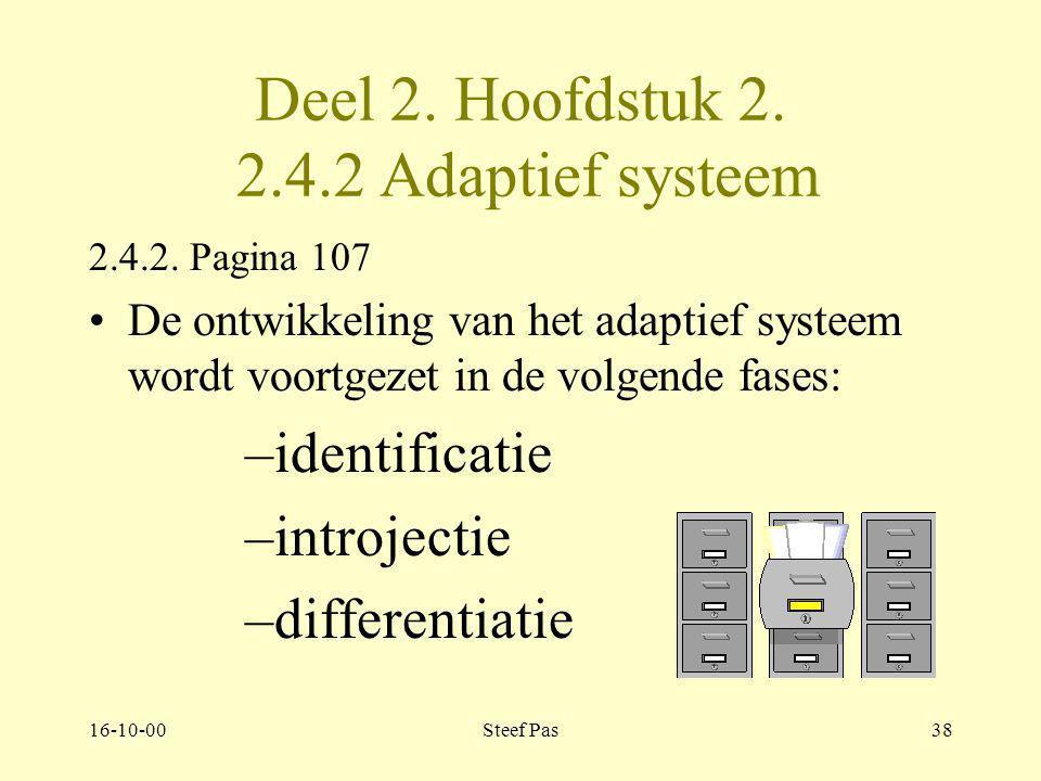16-10-00Steef Pas37 Deel 2. Hoofdstuk 2. 2.4.1 Adaptief systeem 2.4. Pagina 103-106. Ontwikkeling van adaptief systeem begint met: Internalisatieproce