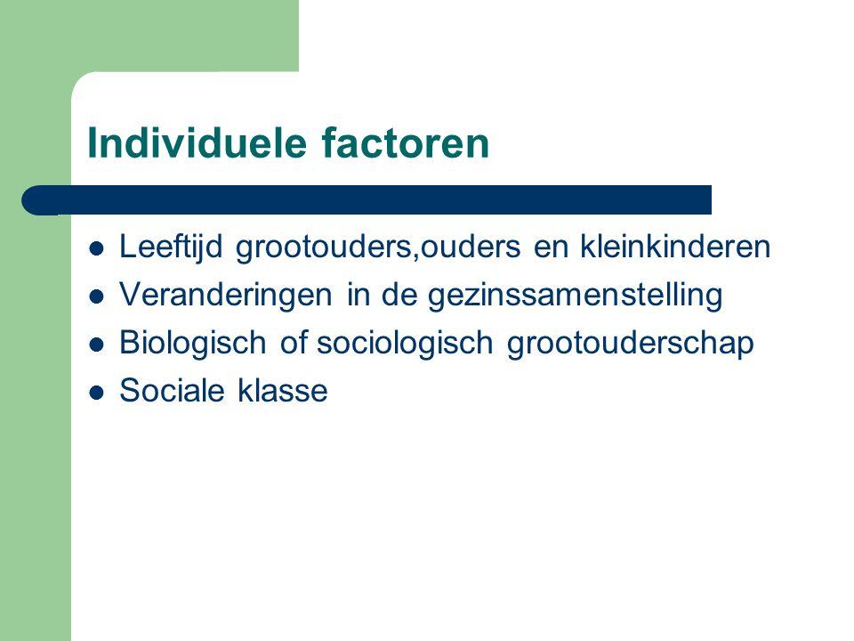 Maatschappelijke factoren Stereotype beelden Sociale beleid