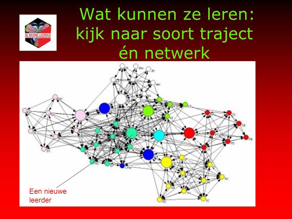 Wat kunnen ze leren: kijk naar soort traject én netwerk Een nieuwe leerder