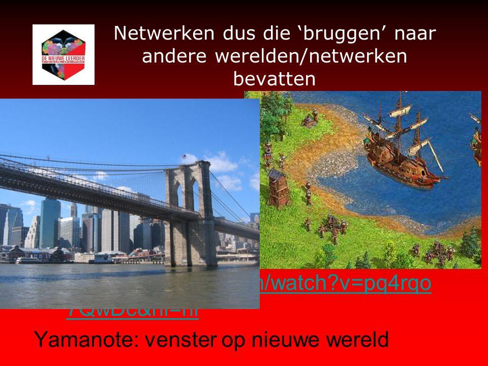 Netwerken dus die 'bruggen' naar andere werelden/netwerken bevatten http://www.youtube.com/watch v=pq4rqo 7QwDc&hl=nl Yamanote: venster op nieuwe wereld